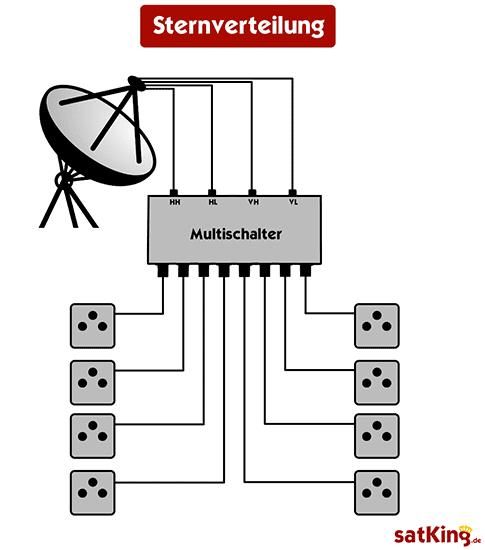 Sternschaltung-einfache-schematische-Darstellung